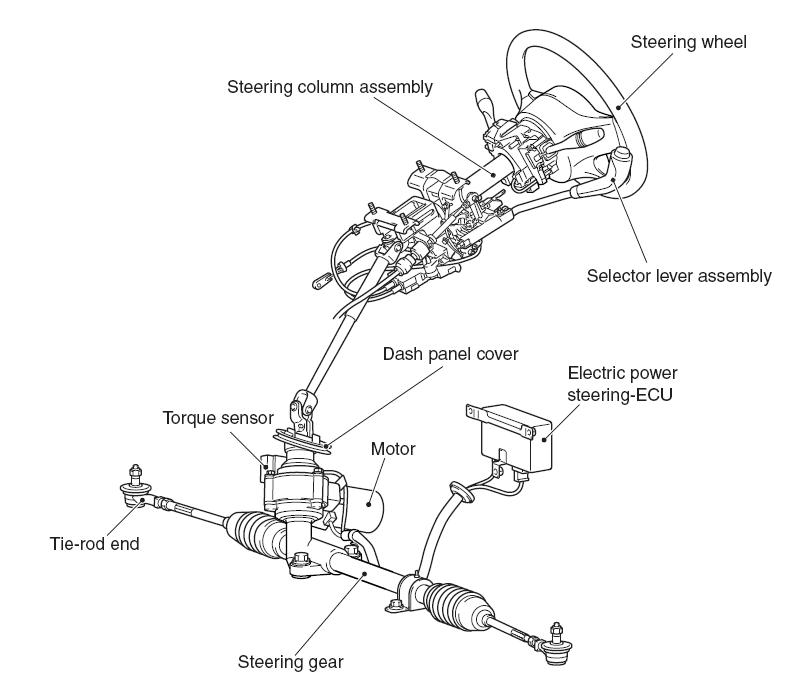 r colt power steering